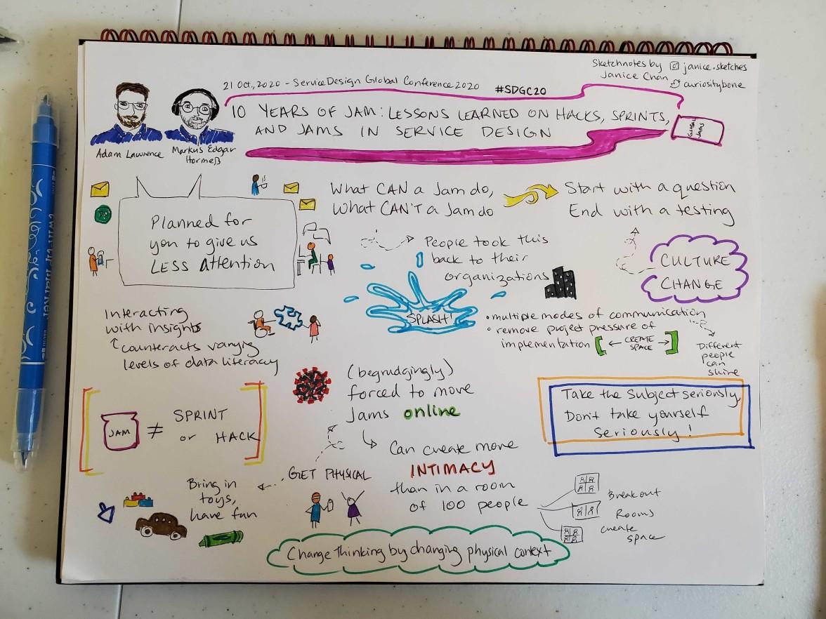 Sketchnotes from Virtual SDGC20 -- Janice Chan