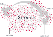 Three Overarching Perspectives  of Service Design: Understanding stakeholder, innovation and institution