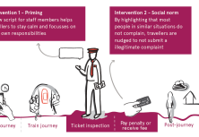 Experience Prototyping for Predictable Behavioural Outcomes - Where service design and behavioural science meet