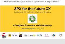 Miro Scandinavia goes online as a joint design event ft. Sopra Steria