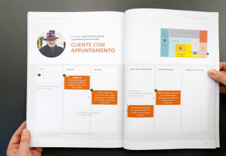 Design Toolkits for Customer-centred Transformation