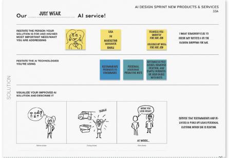 The AI Design Sprint