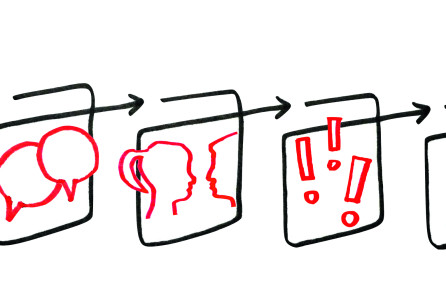 Applying Service Design  to the SDN Chapter  Foundation Process