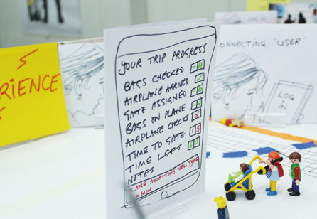 Design Within Organisations Needs Sustained Thinking and Doing