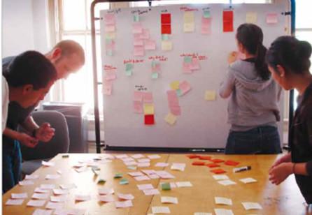 Designing a Service Design Curriculum