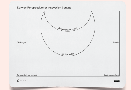 The Service Perspective for Innovation Canvas