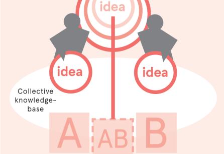 Using Service Design in Start-ups