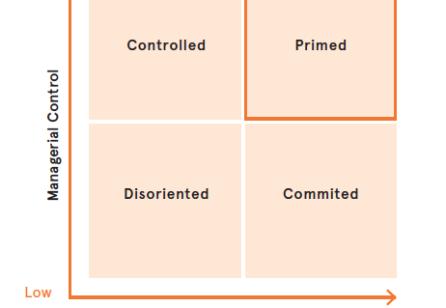 Designing in Complexity Demands Change Management