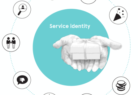 The Evidence of Design 2.0 - An Impactful Service Identity Designed with AI