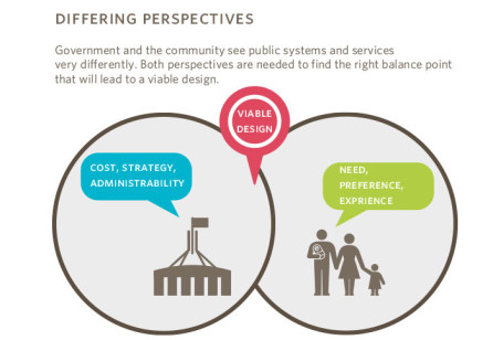 Viable Balancing Community Experience and Government Strategy
