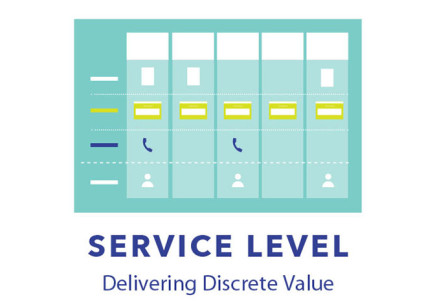 Selling Service Design in Canada
