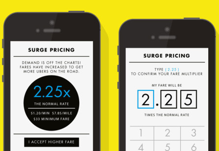 Redesigning Uber's Surge Pricing