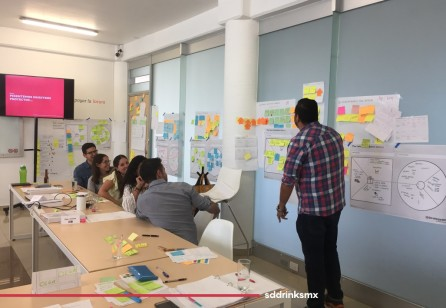Ideation for Service Design