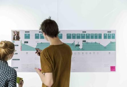 Service Design training in Belgium