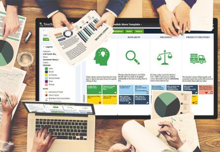 Como as ferramentas digitais podem contribuir em projetos de Design de Serviço