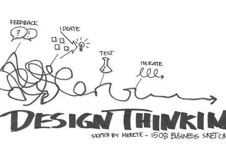 Design Thinking arrangementer i Aalborg - forår 2017