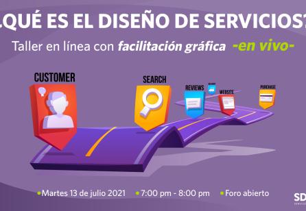 ¿Qué es el diseño de servicios?