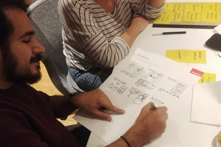 Certified Service Design Training