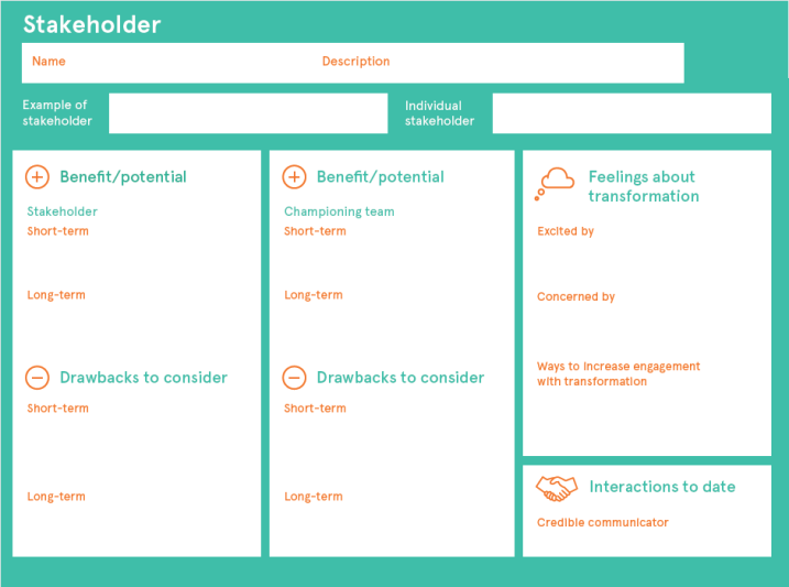 Fig. 1: An example template to capture employee or stakeholder feedback on an initiative that can be fed into user-centred change management activities
