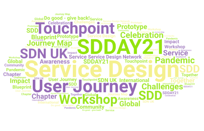 Service Design Day Word Cloud