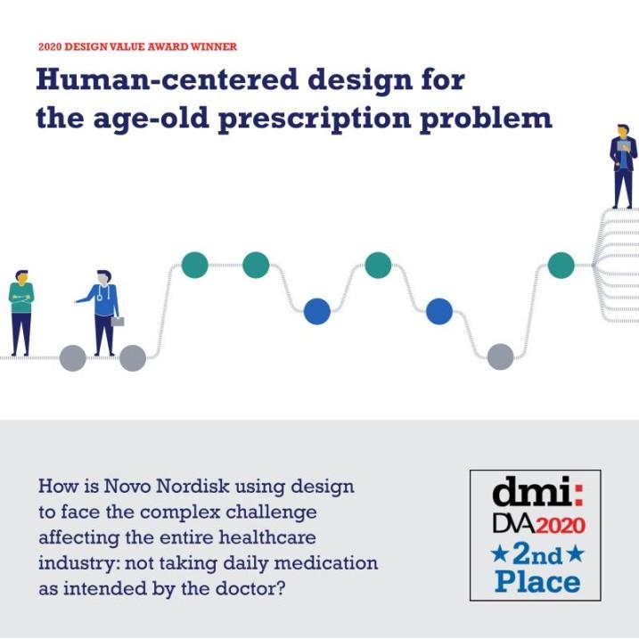Human-centred design for the age-old prescription problem