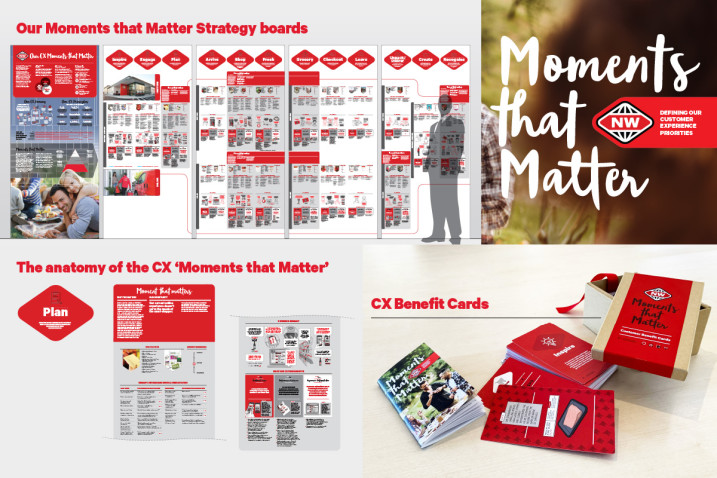 DEFINING NEW WORLD'S 'MOMENTS THAT MATTER' CX STRATEGY