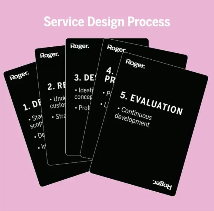 The one and only service design process
